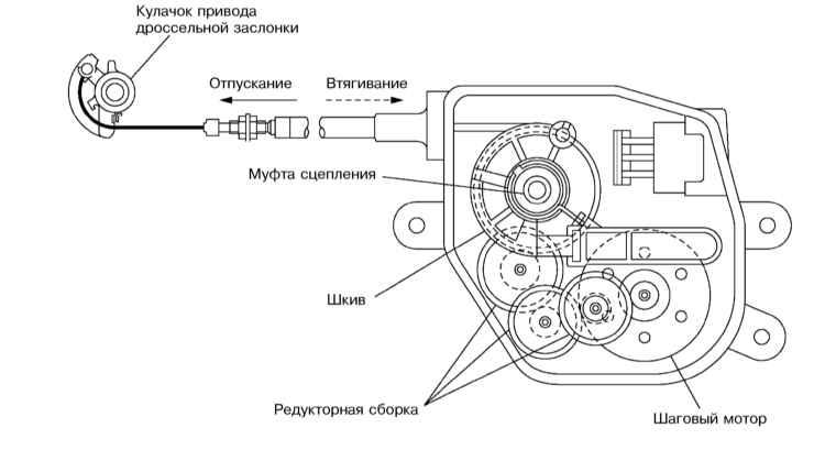 Видео микроредуктор управления заслонкой отопителя ваз 2110